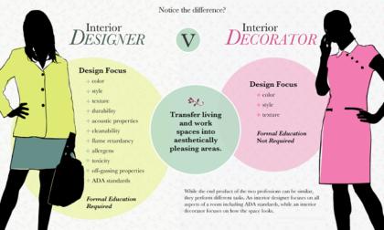interior-design-vs-interior-decorator-interior-designer-vs-interior-decorator--3.png